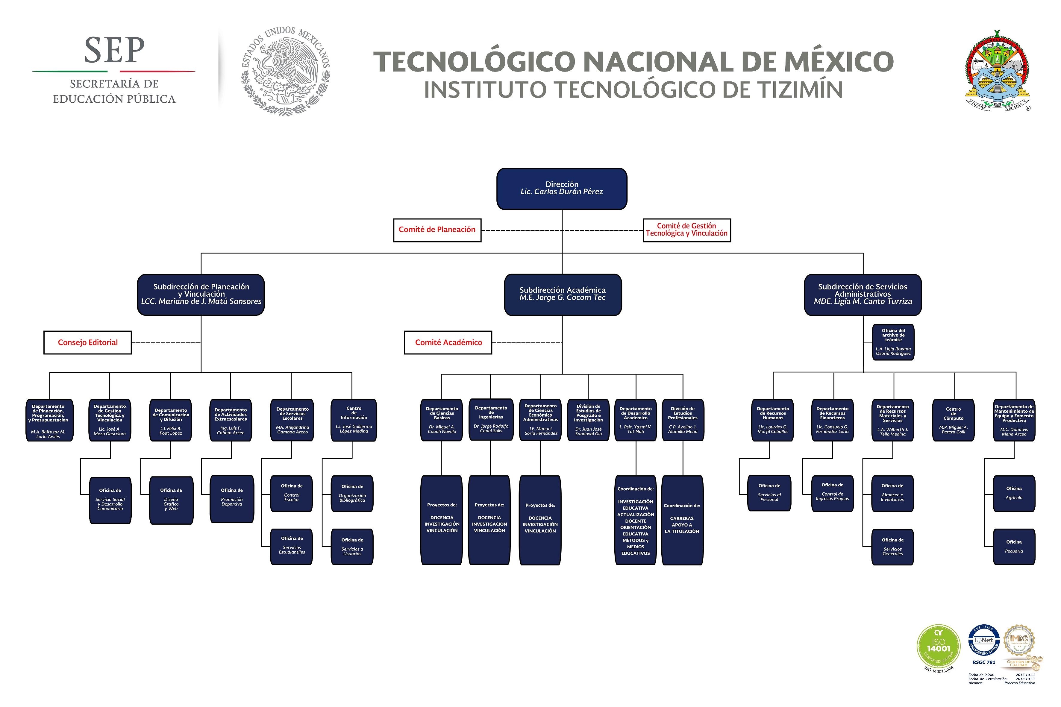 organigrama 2017
